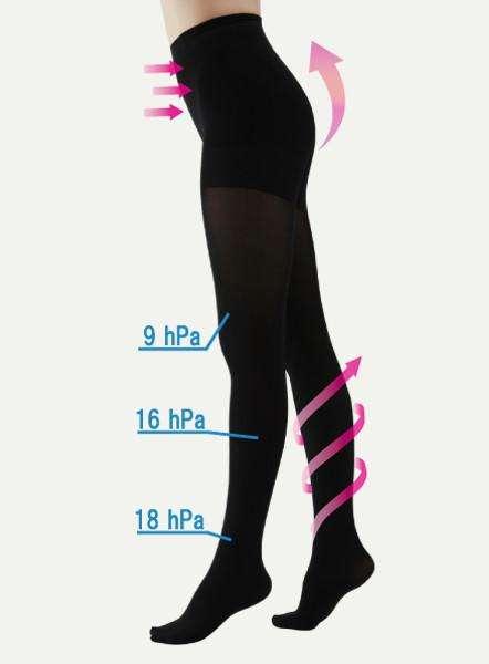 走路瘦腿的正确方法 走路瘦腿的正确方法 瘦腿