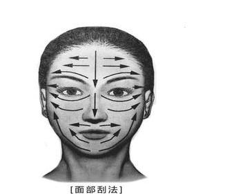 面部刮痧法 面部刮痧瘦脸法 刮出瓜子脸(图) 瘦脸