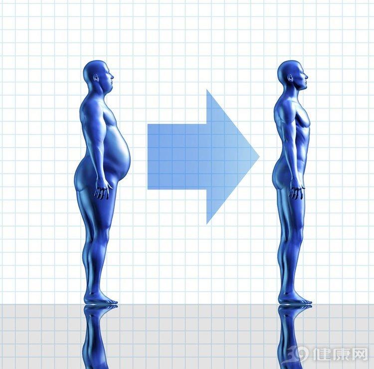 发现最有效的减肥好方法,让你一个月能瘦10-30斤 瘦身减肥方法 第1张
